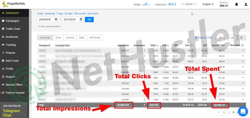cheap website traffic source