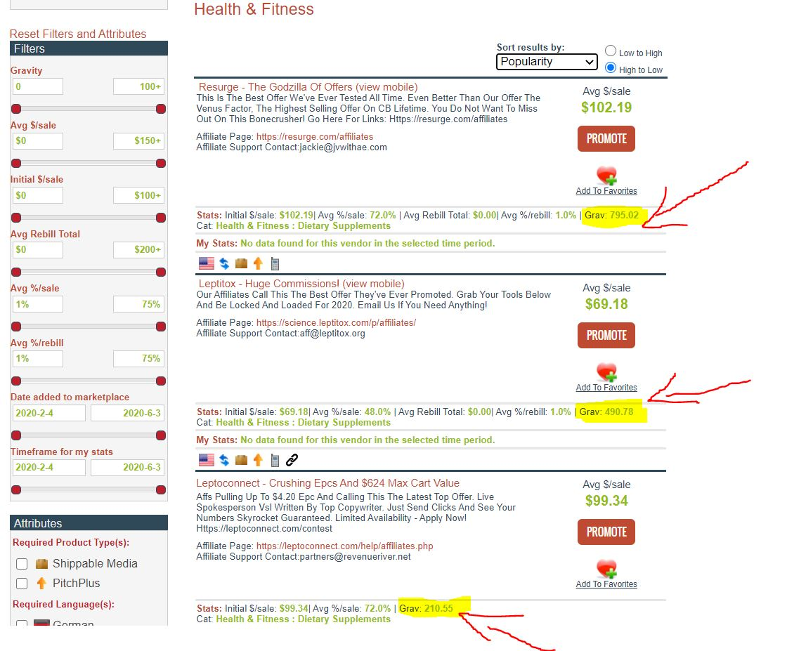 Clickbank Popular Products in Lose Weight Niche
