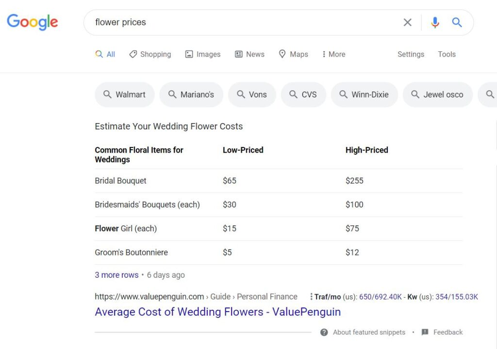 tables featured snippet