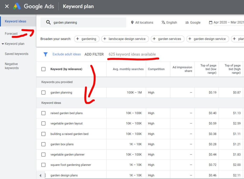 Keyword Research with Google Ads Keyword planner