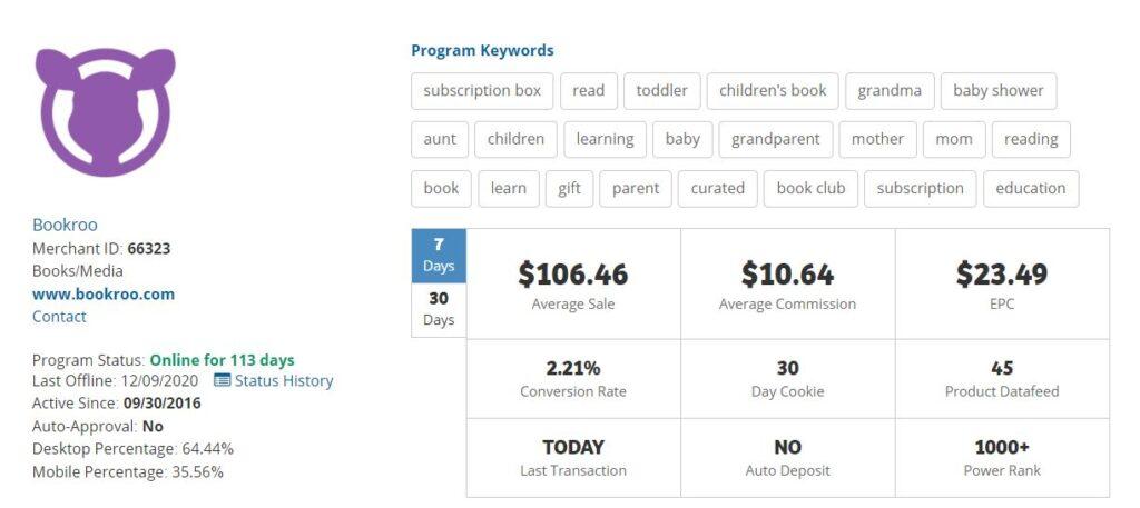 bookroo affiliate program stats