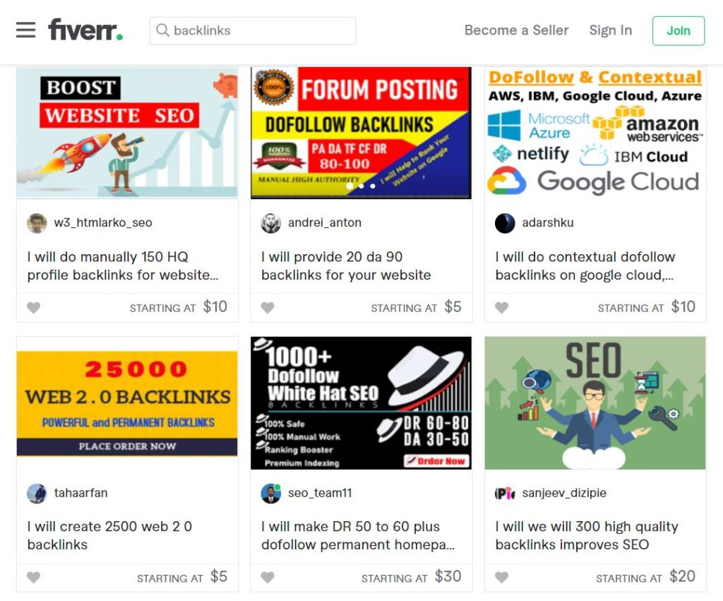 Buying Backlinks from Fiverr