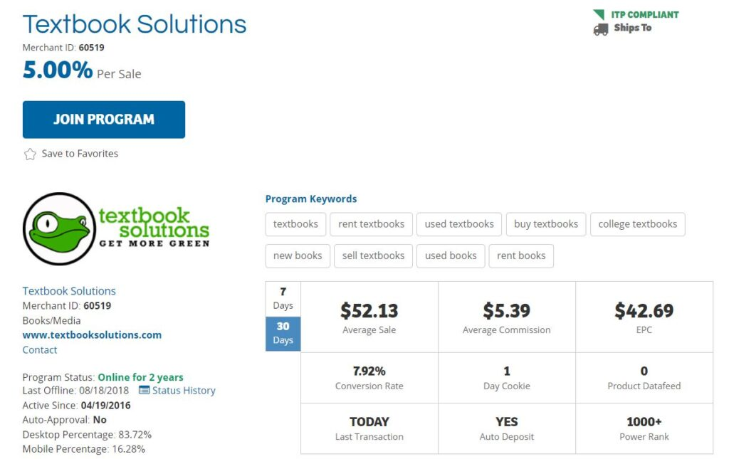 textbook solutions affiliate program stats